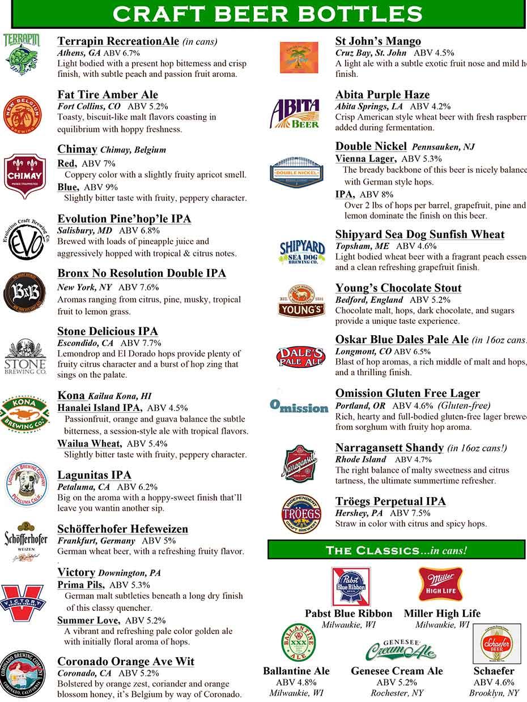 Harrigan's Pub - Craft Beer Menu Page 2